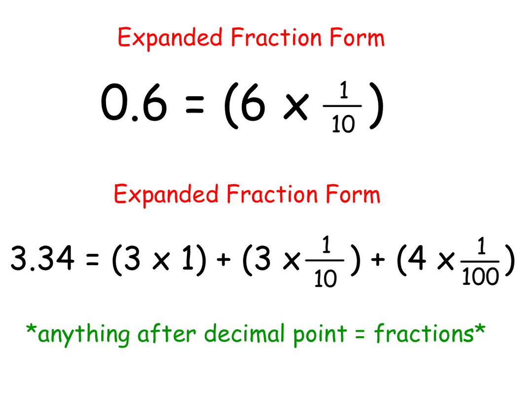expanded form Expanded form worksheets and word form worksheets for converting numbers learn and practice how to write numbers in expanded form and in word form answers keys.